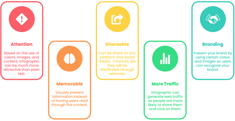 5 Benefits Of Infographic Thumbnail