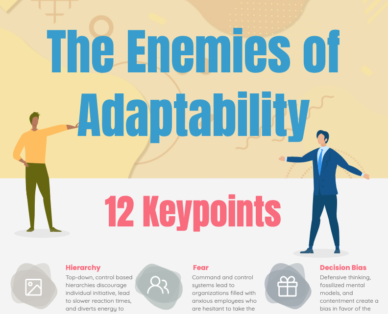 The Enemies of Adaptability Thumbnail