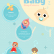 Babies Sleep Patterns Thumbnail
