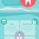 Dental Care Tips Thumbnail