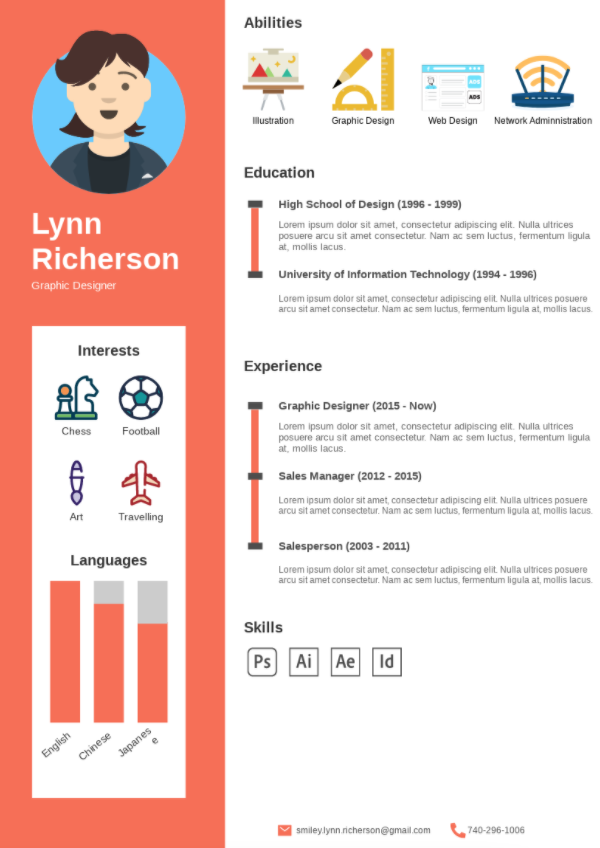 How to create a resume using InfoART Example