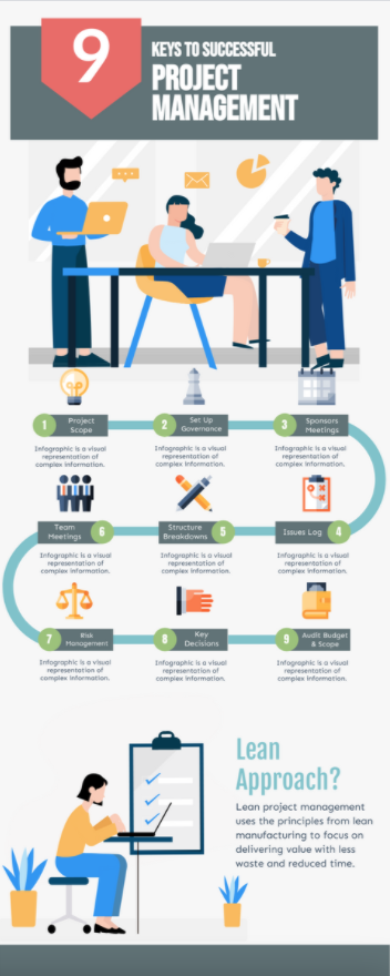 Top 9 Keys to Successful Project Management Infographic