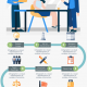 Top 9 Keys to Successful Project Management Thumbnail