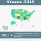 2018 Poverty Rate in the United States Thumbnail