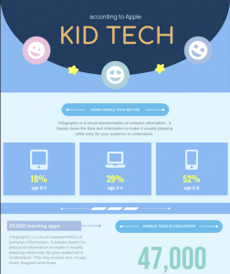 Kids Tech Influence Thumbnail