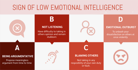 Signs of Low Emotional Intelligence