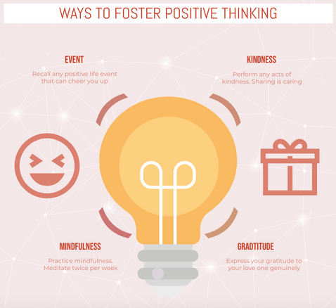 Ways to Foster Your Emotional Intelligence